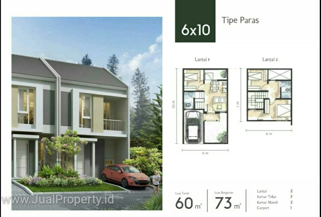 synthesis homes_tipe_paras